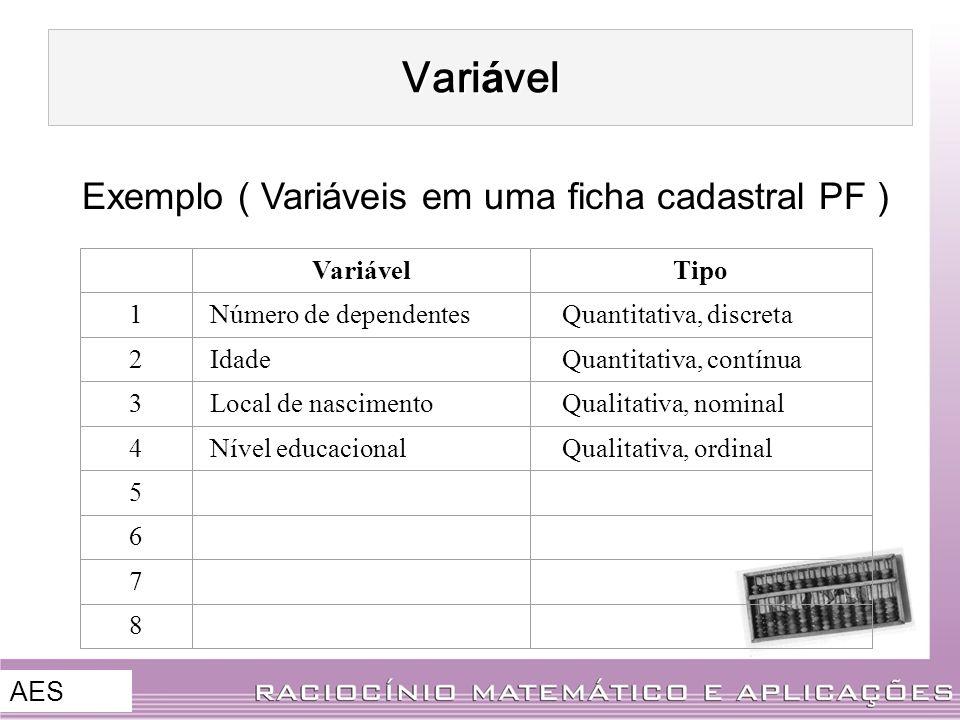 Variável Exemplo ( Variáveis em uma ficha cadastral PF ) Variável Tipo