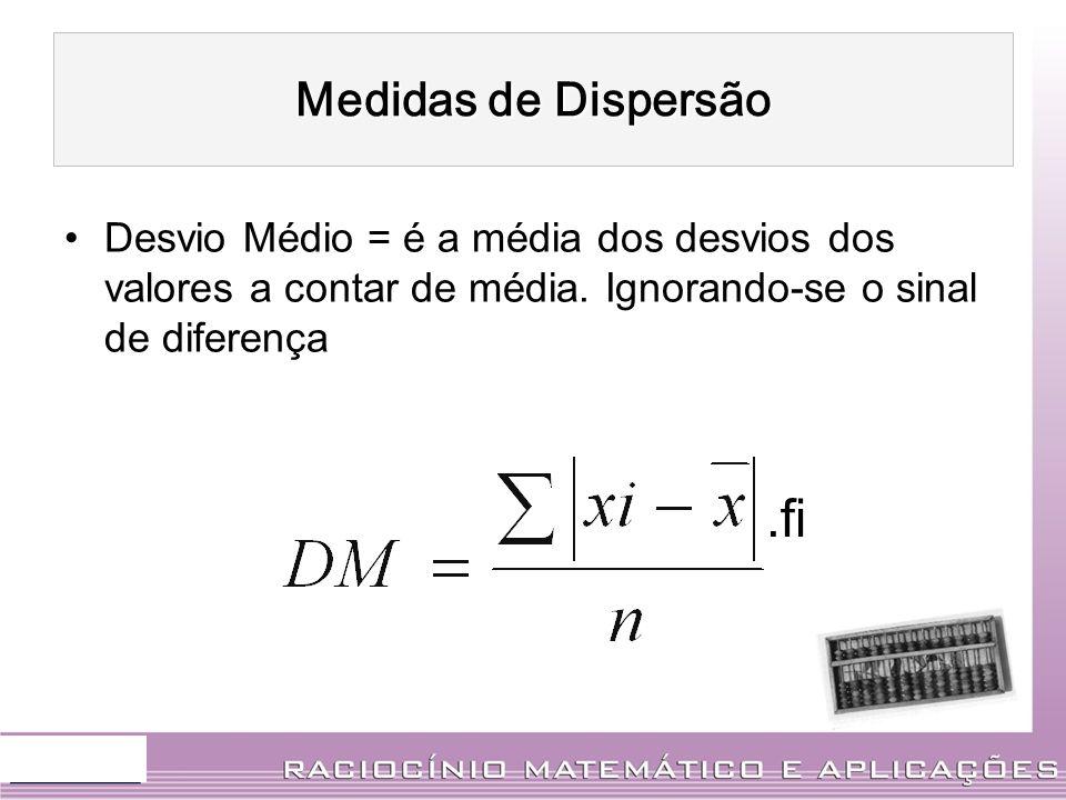 .fi Medidas de Dispersão