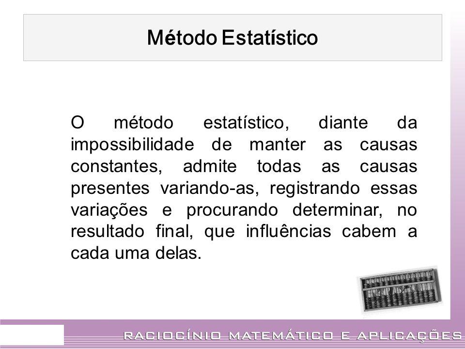 Método Estatístico.