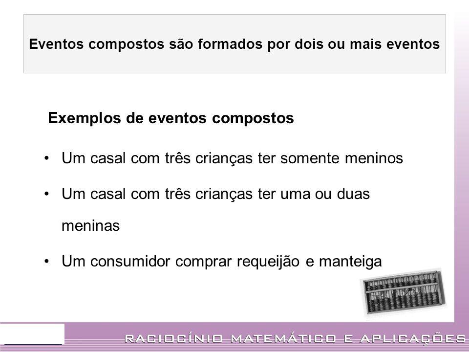 Eventos compostos são formados por dois ou mais eventos