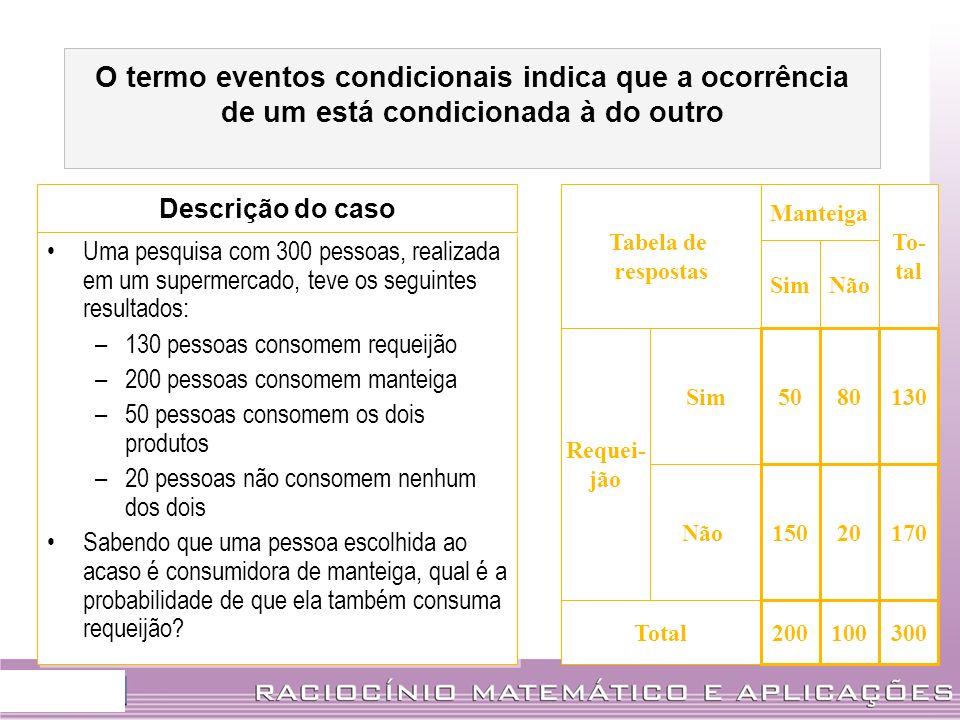 O termo eventos condicionais indica que a ocorrência de um está condicionada à do outro