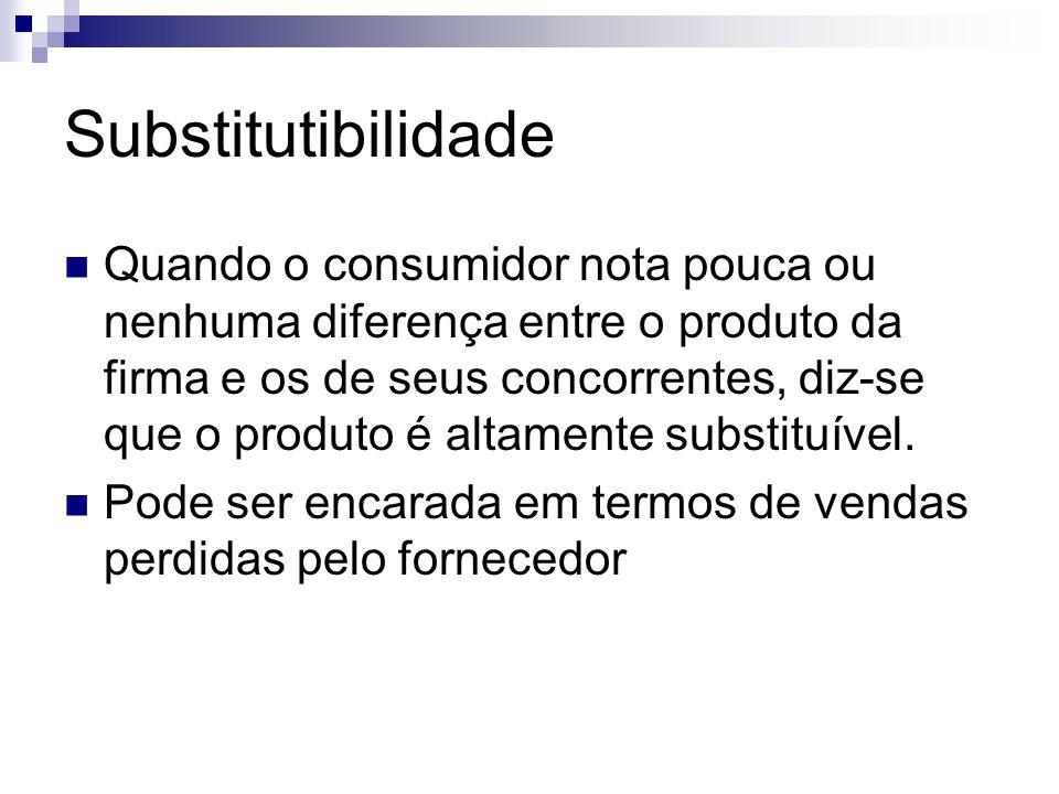 Substitutibilidade