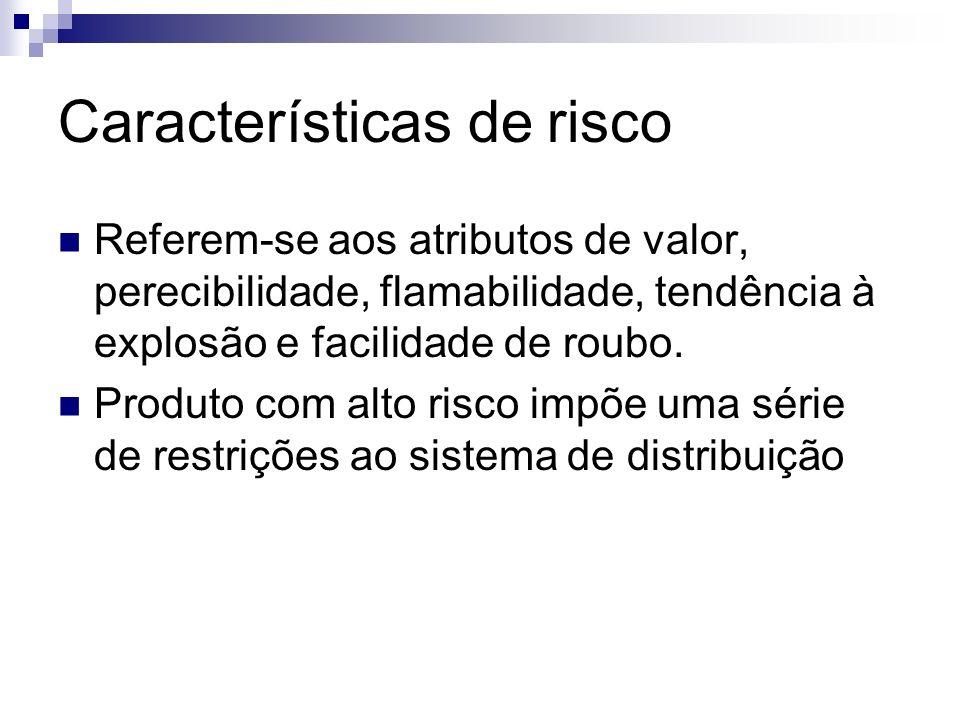 Características de risco