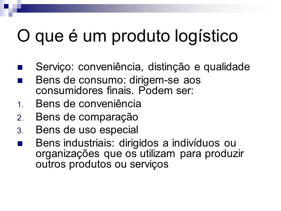 O que é um produto logístico