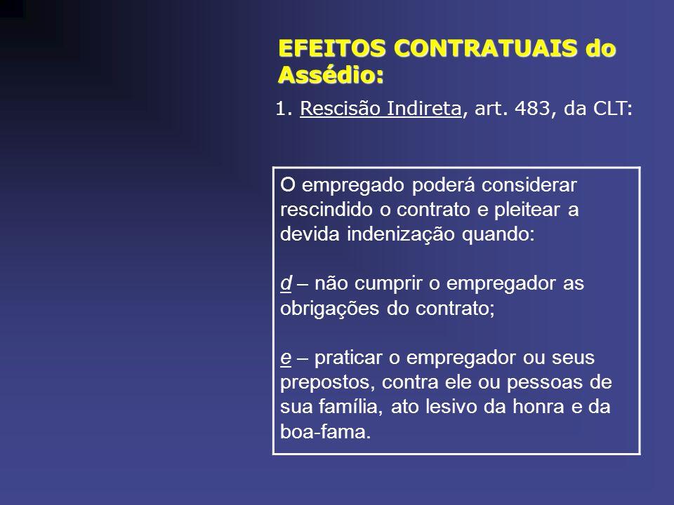 EFEITOS CONTRATUAIS do Assédio: