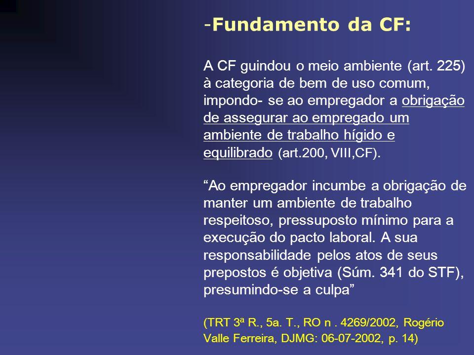 Fundamento da CF: