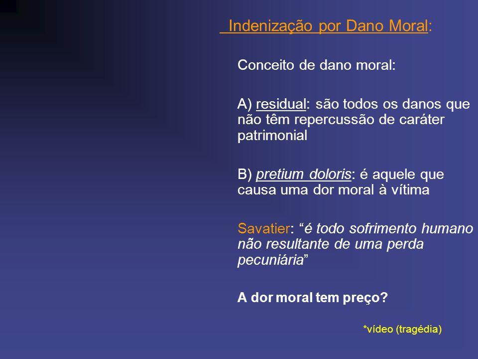 Indenização por Dano Moral: