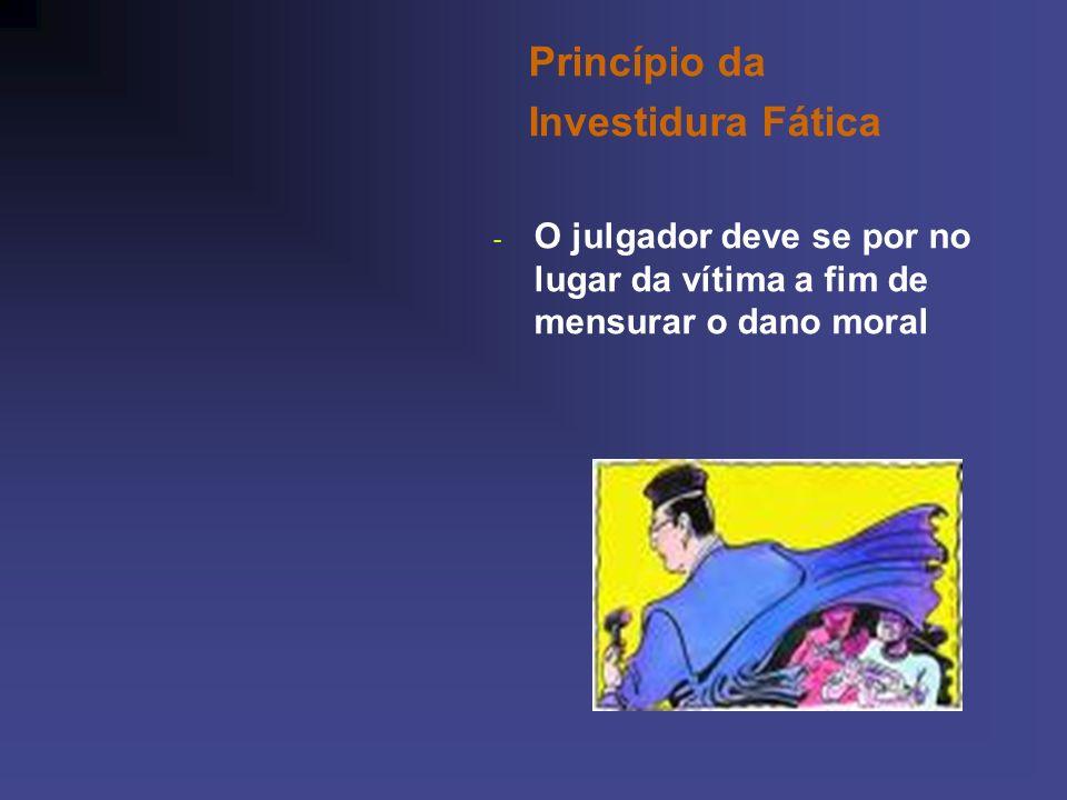 Princípio da Investidura Fática