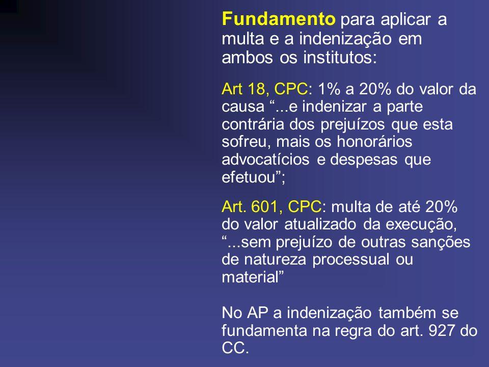 Fundamento para aplicar a multa e a indenização em ambos os institutos: