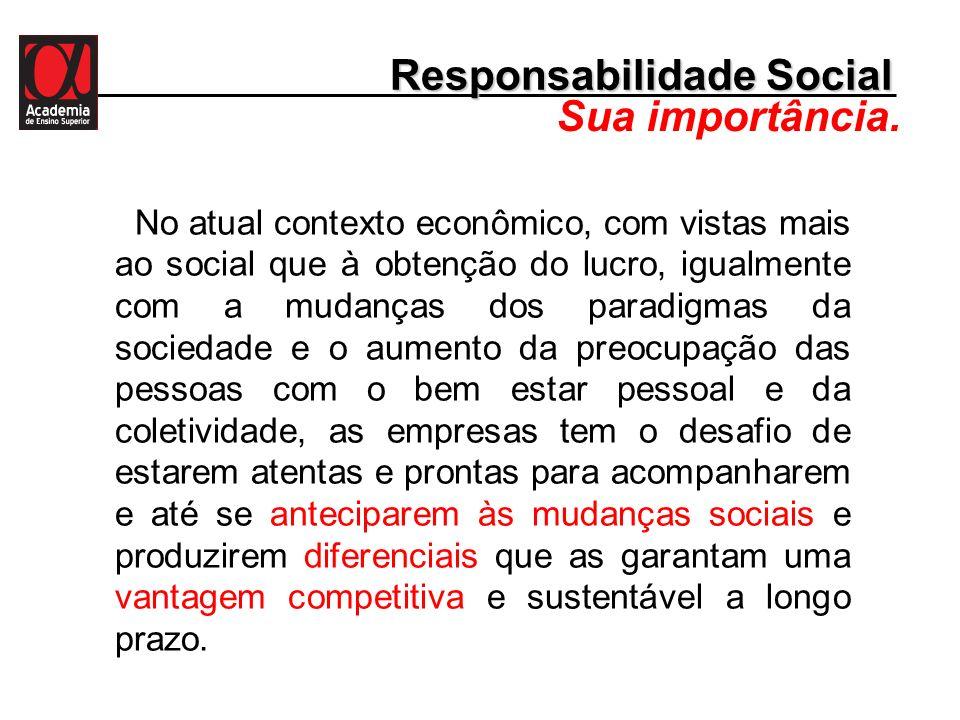 Responsabilidade Social Sua importância.