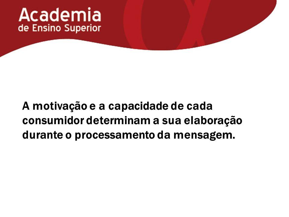 A motivação e a capacidade de cada consumidor determinam a sua elaboração durante o processamento da mensagem.