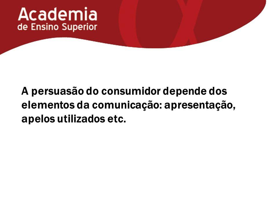 A persuasão do consumidor depende dos elementos da comunicação: apresentação, apelos utilizados etc.
