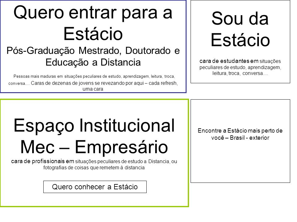 Encontre a Estácio mais perto de você – Brasil - exterior