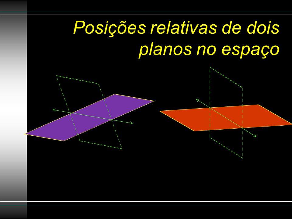 Posições relativas de dois planos no espaço