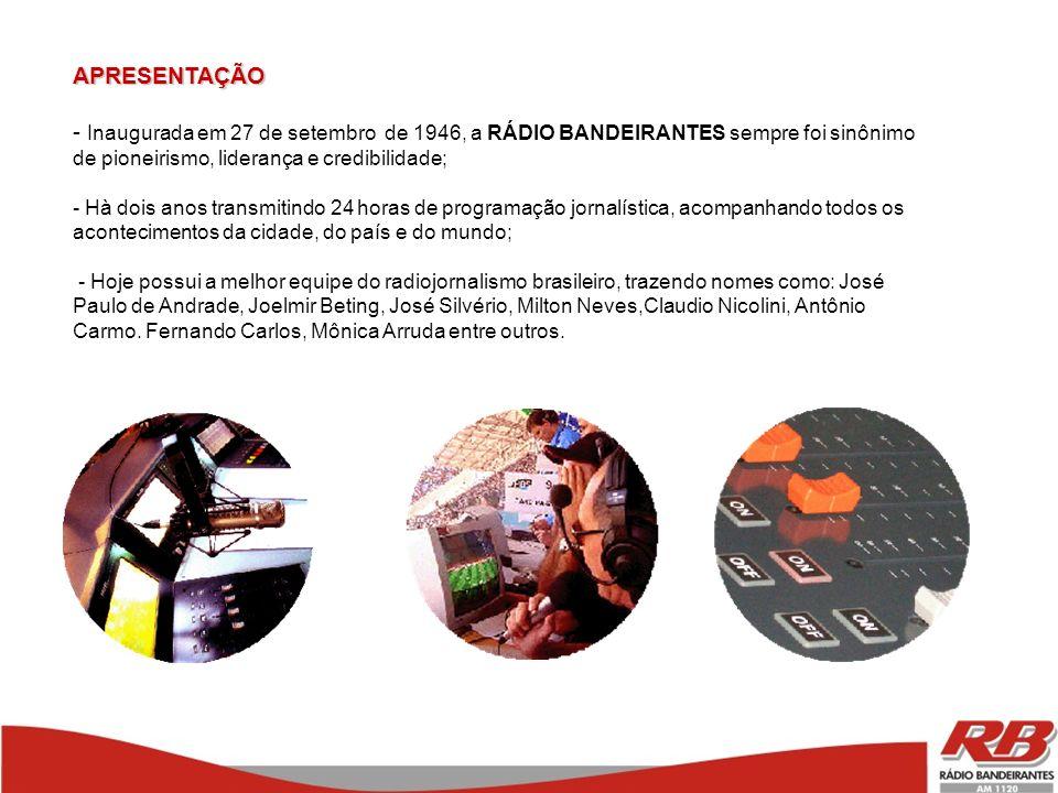 APRESENTAÇÃO - Inaugurada em 27 de setembro de 1946, a RÁDIO BANDEIRANTES sempre foi sinônimo de pioneirismo, liderança e credibilidade;