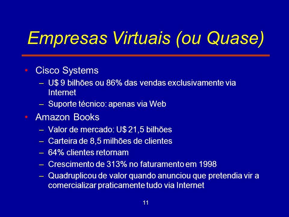 Empresas Virtuais (ou Quase)