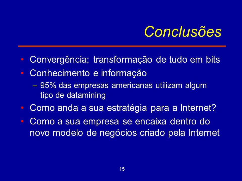 Conclusões Convergência: transformação de tudo em bits