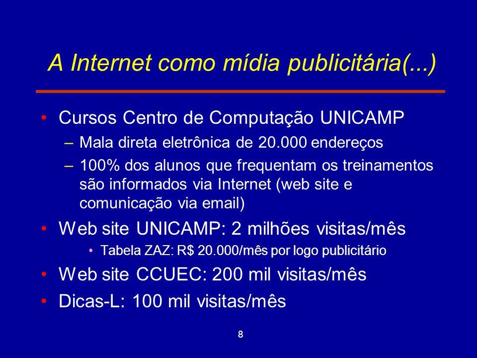 A Internet como mídia publicitária(...)