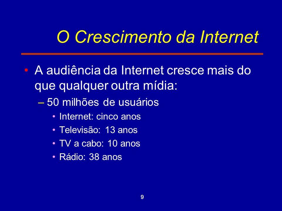 O Crescimento da Internet