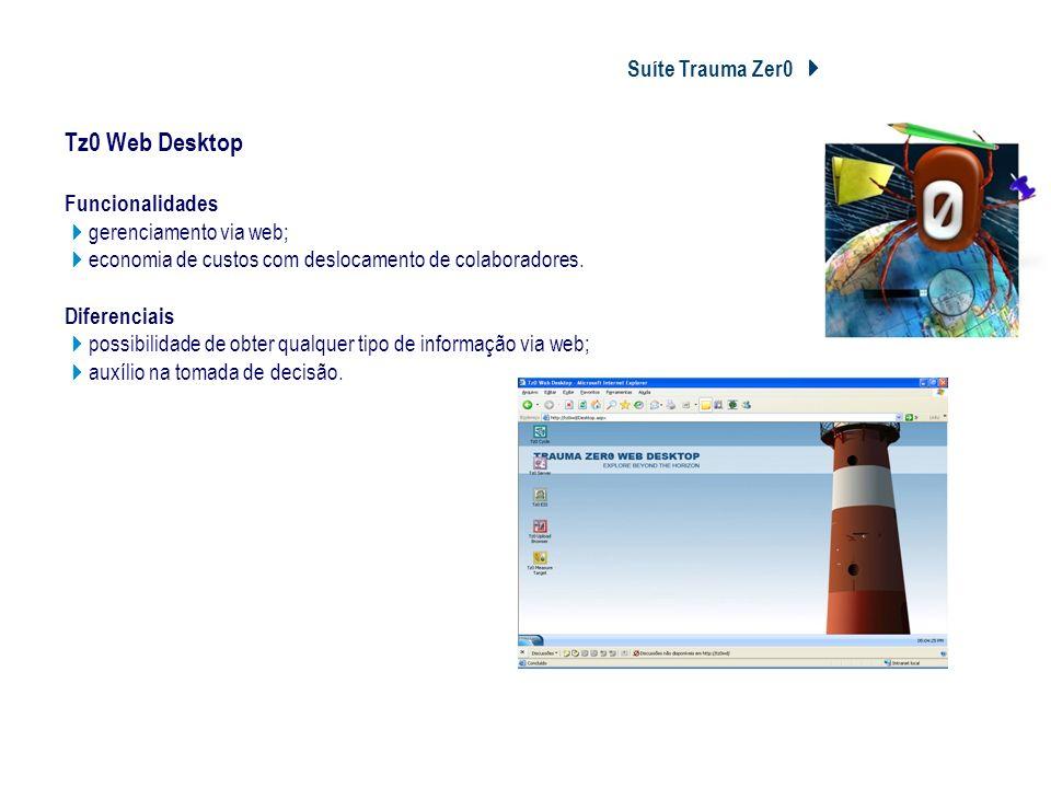 Tz0 Web Desktop Suíte Trauma Zer0 4 Tz0 Web Desktop Funcionalidades