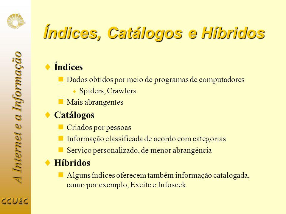 Índices, Catálogos e Híbridos