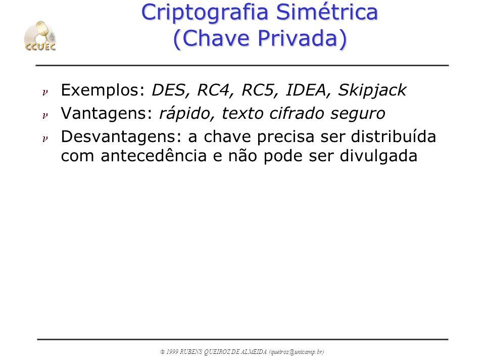 Criptografia Simétrica (Chave Privada)