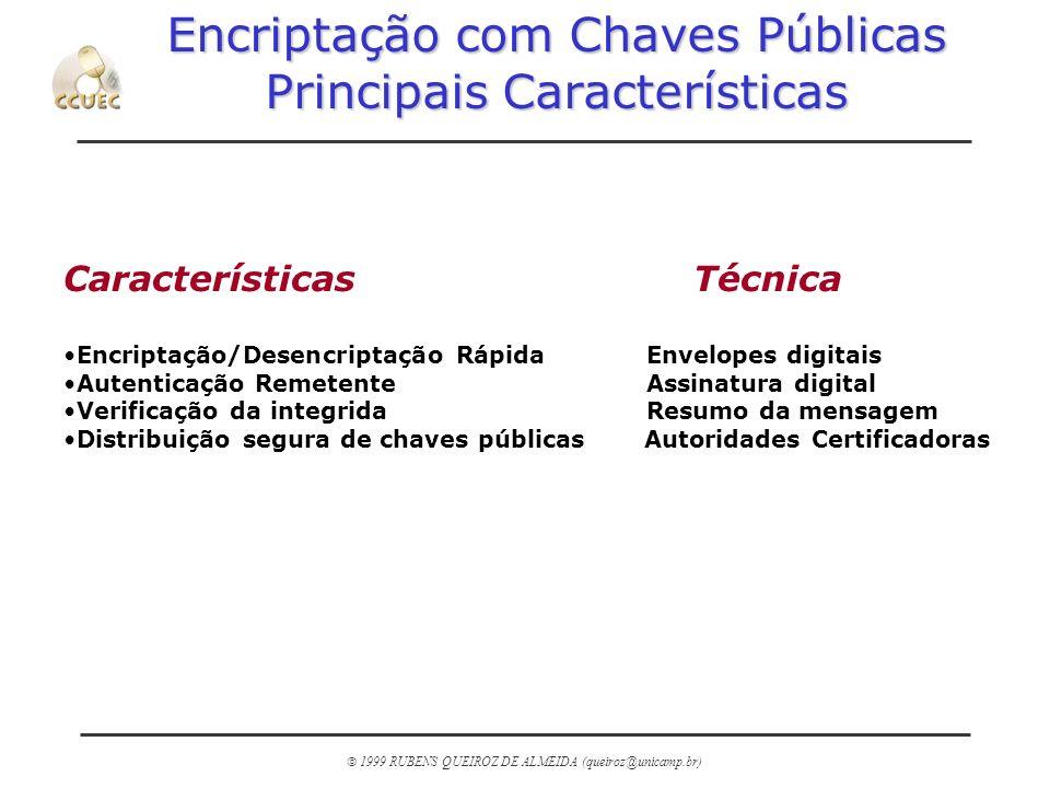 Encriptação com Chaves Públicas Principais Características