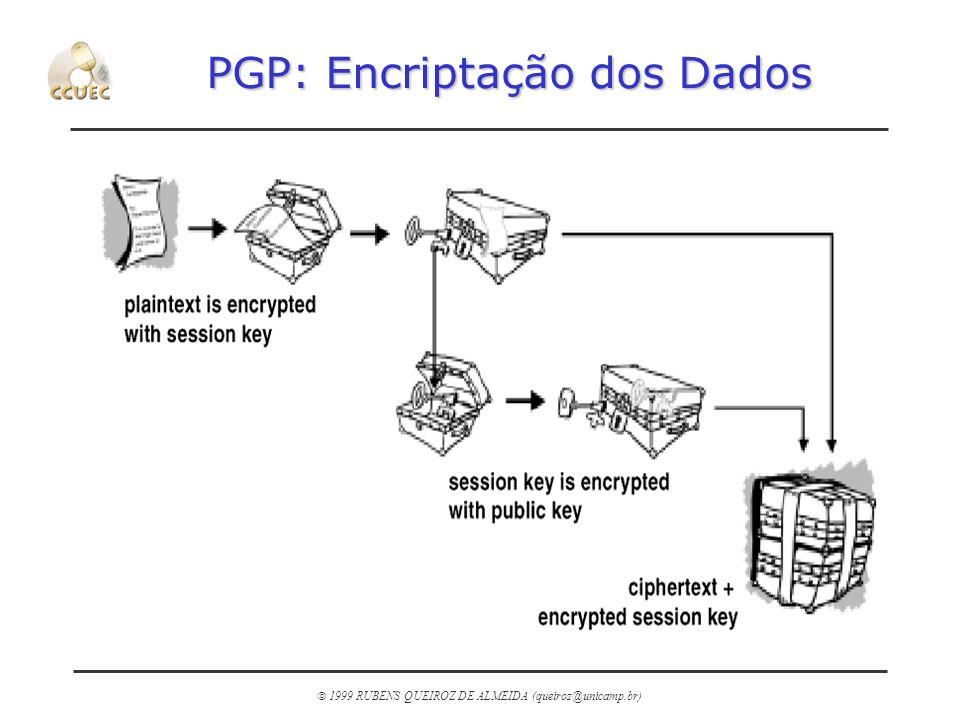 PGP: Encriptação dos Dados
