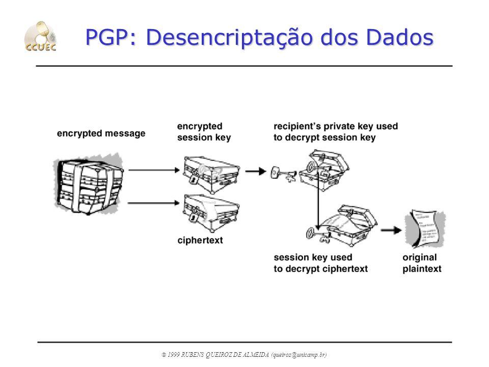 PGP: Desencriptação dos Dados