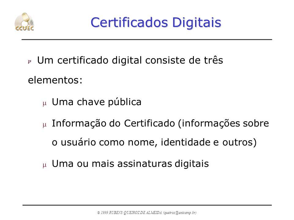 Certificados Digitais