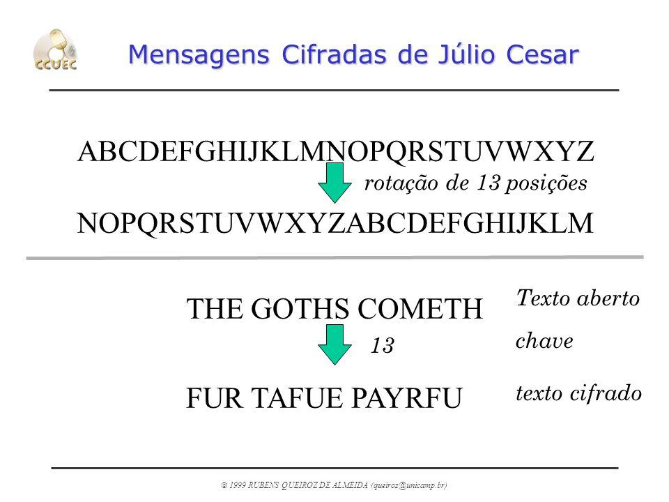 Mensagens Cifradas de Júlio Cesar