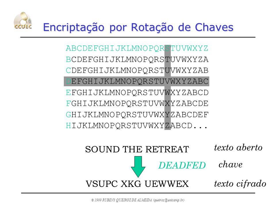 Encriptação por Rotação de Chaves