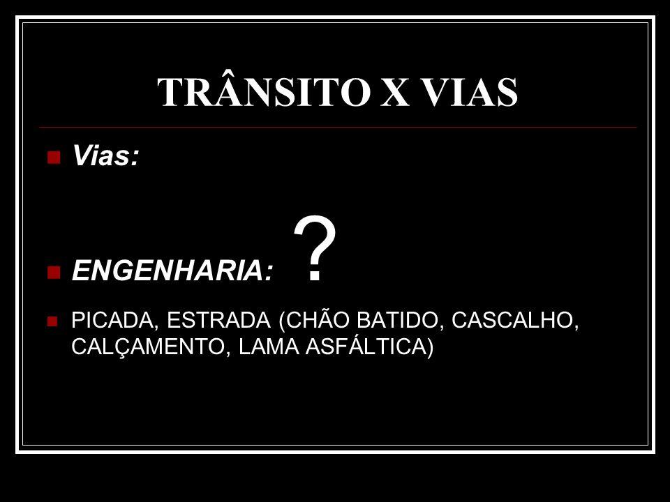 TRÂNSITO X VIAS Vias: ENGENHARIA: