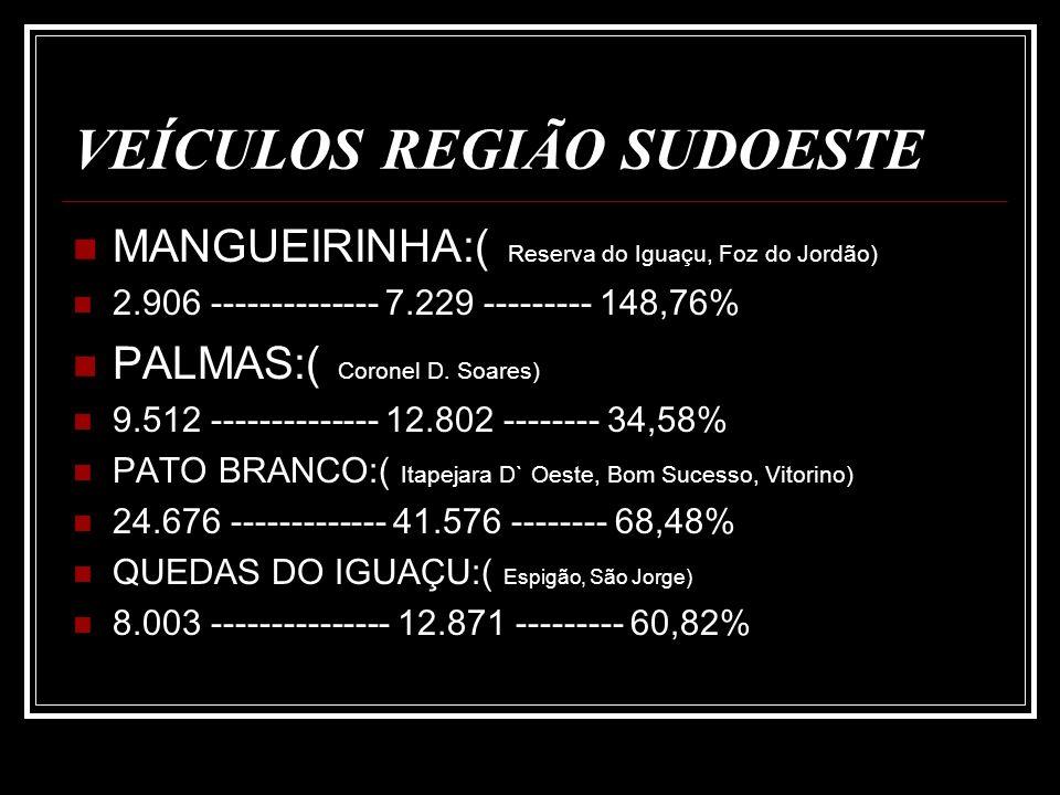 VEÍCULOS REGIÃO SUDOESTE