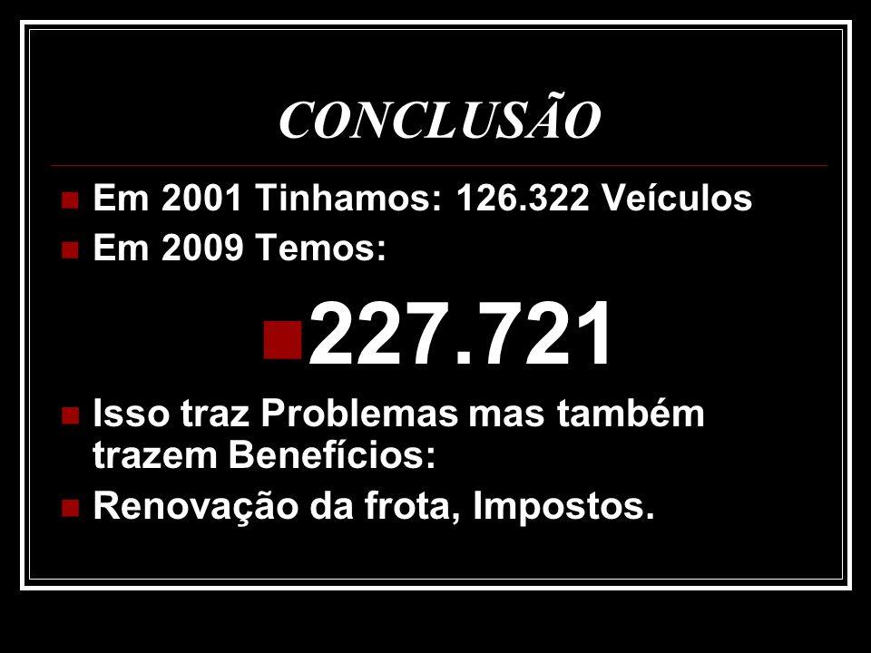 227.721 CONCLUSÃO Isso traz Problemas mas também trazem Benefícios: