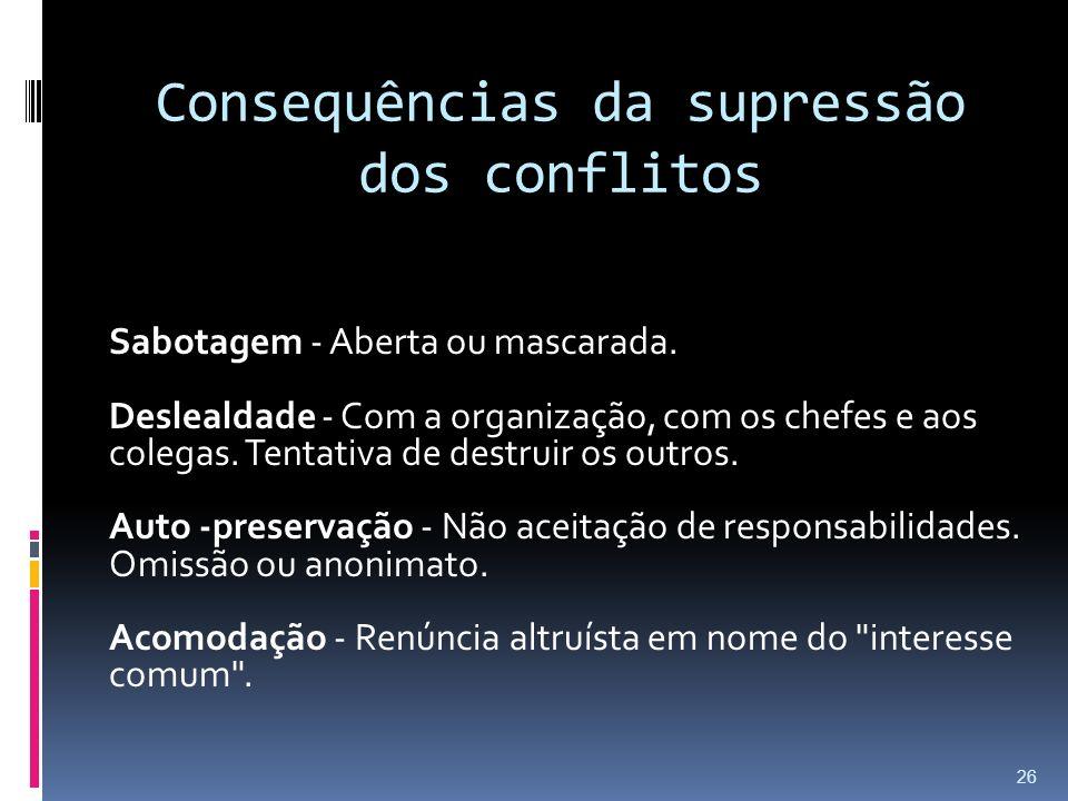 Consequências da supressão dos conflitos