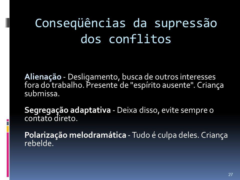 Conseqüências da supressão dos conflitos