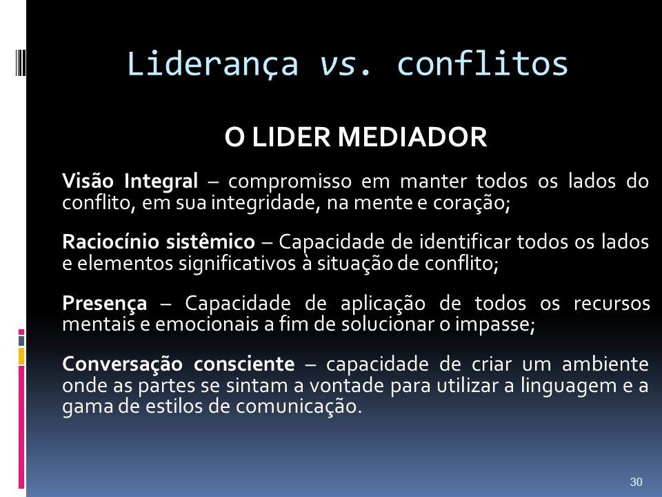Liderança vs. conflitos