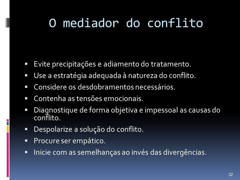 O mediador do conflito Evite precipitações e adiamento do tratamento.