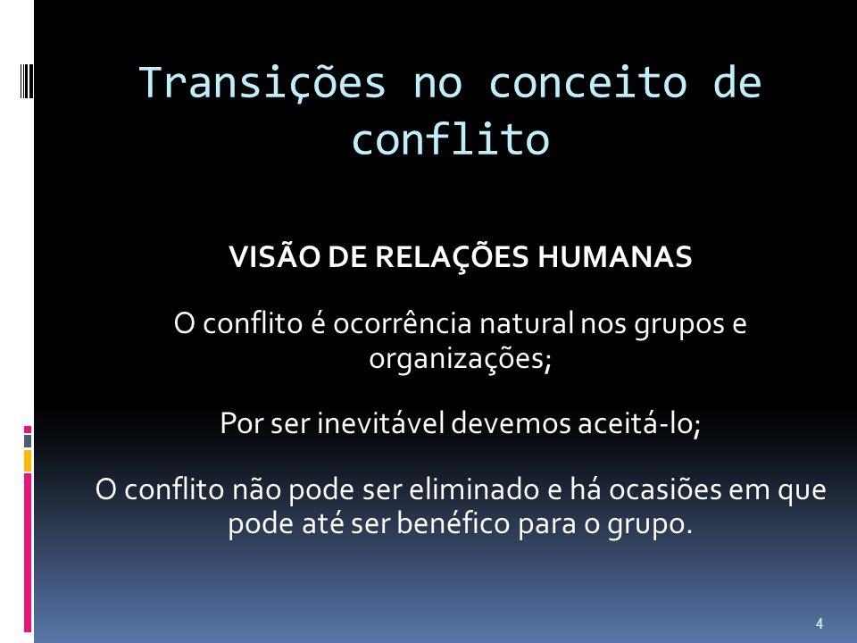 Transições no conceito de conflito