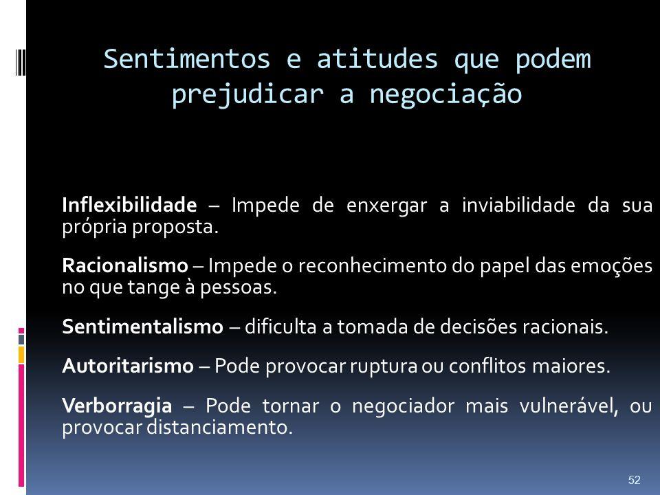 Sentimentos e atitudes que podem prejudicar a negociação