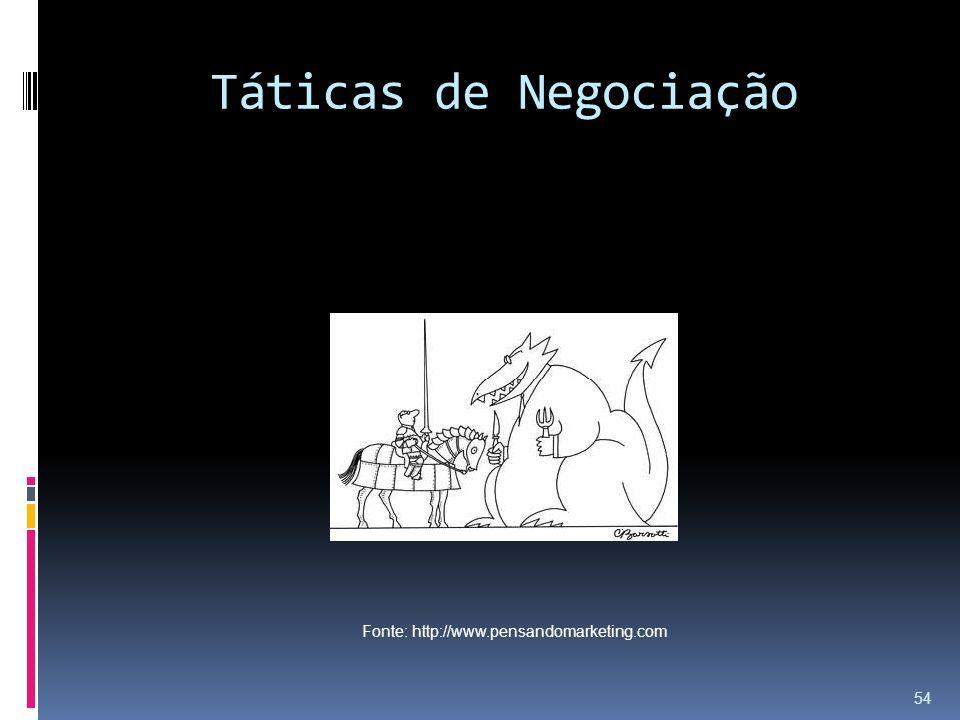 Táticas de Negociação Fonte: http://www.pensandomarketing.com