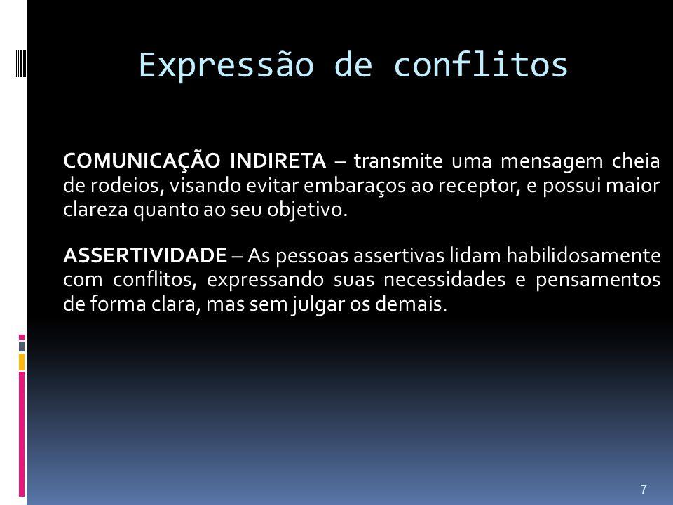 Expressão de conflitos