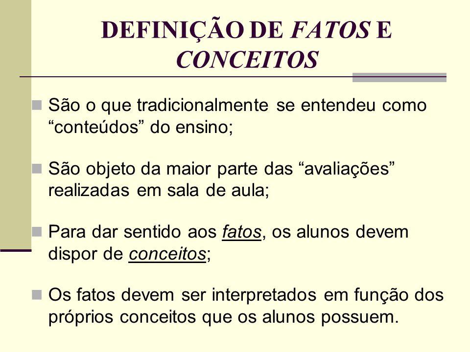 DEFINIÇÃO DE FATOS E CONCEITOS