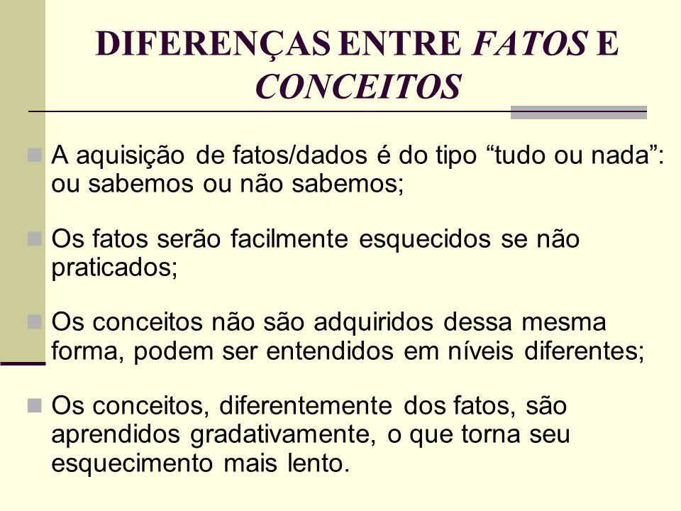 DIFERENÇAS ENTRE FATOS E CONCEITOS