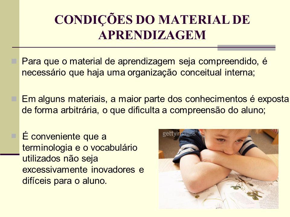 CONDIÇÕES DO MATERIAL DE APRENDIZAGEM