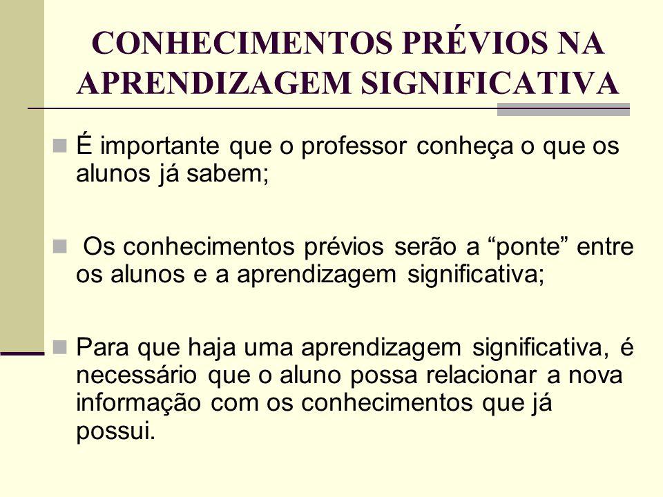CONHECIMENTOS PRÉVIOS NA APRENDIZAGEM SIGNIFICATIVA
