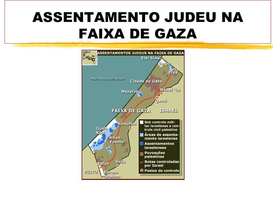 ASSENTAMENTO JUDEU NA FAIXA DE GAZA