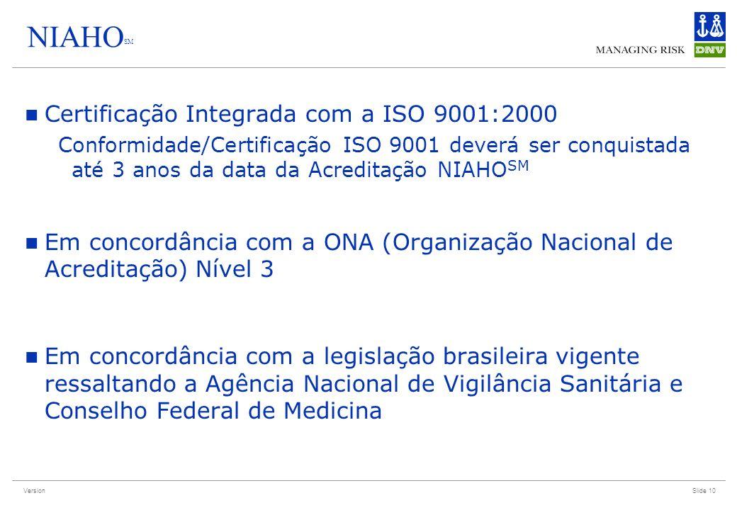 NIAHOSM Certificação Integrada com a ISO 9001:2000