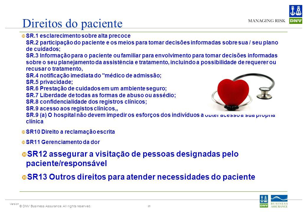 Direitos do paciente